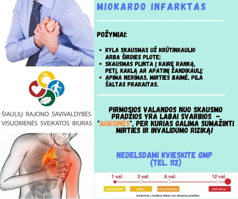 hipertenzijos veiksmų planas